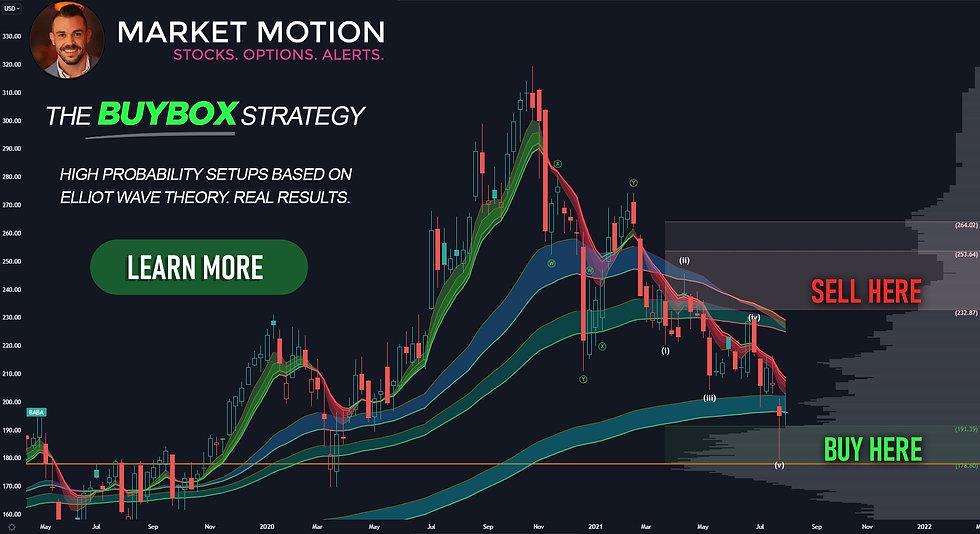 buybox strategy 3.jpg