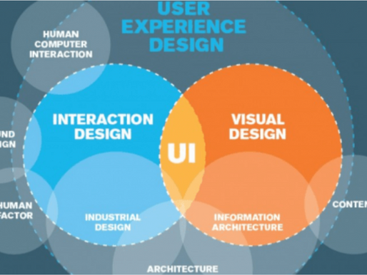 A look at UI, UX, IA, & IxD: My Confusion to All