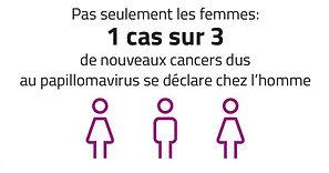 1 cas sur 3 cancer HPV chez l'homme.jpg