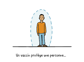 vaccines-community-immunity-fr OMS1.png