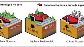 Impermeabilização do solo: Entenda essa problema