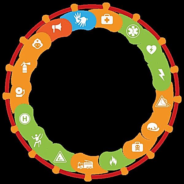 Programa-Ciclico.png