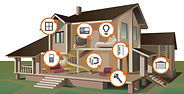 home-automation-1024x524.jpg