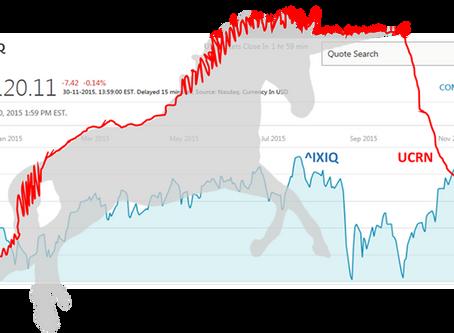Anticipated Upcoming  IPOs