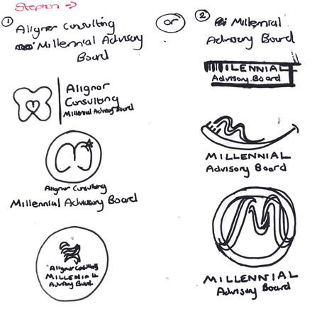 Millennial Logo