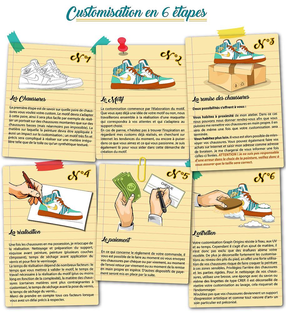 étapes de customisation chaussures