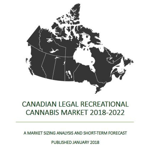 Right Sizing the Canadian Cannabis Market