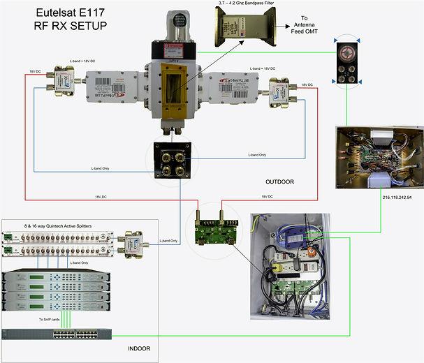 Eutelsate117RFRXSETUP_edited.jpg