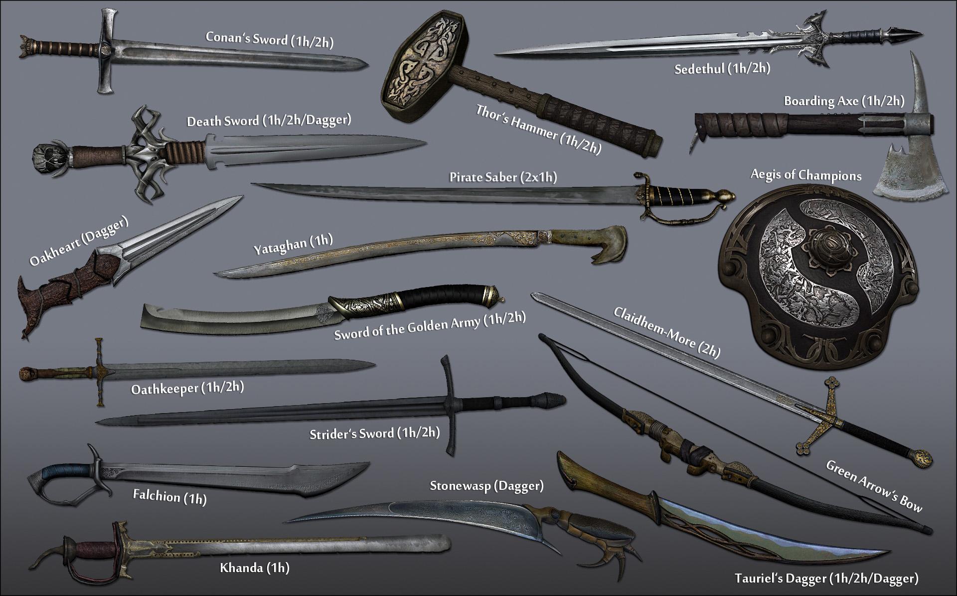 Weapons | Tesgeneral