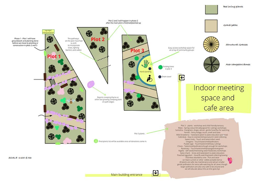 Plan diagram for website.png