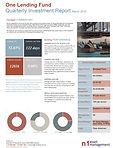201903Q Investment Report.jpg