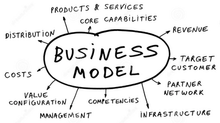 Learning Nugget 25 - The Power of Business Model Thinking