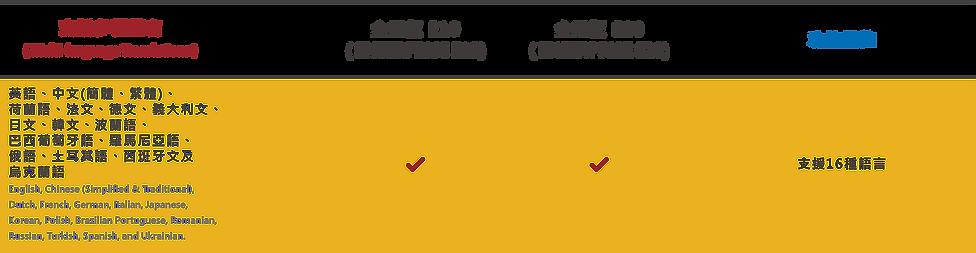 mattermost 比較表-02.png