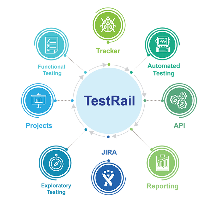 testrail-info-01.png