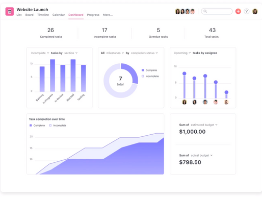 What's New in Asana | October 2020 | Dashboard誕生了!