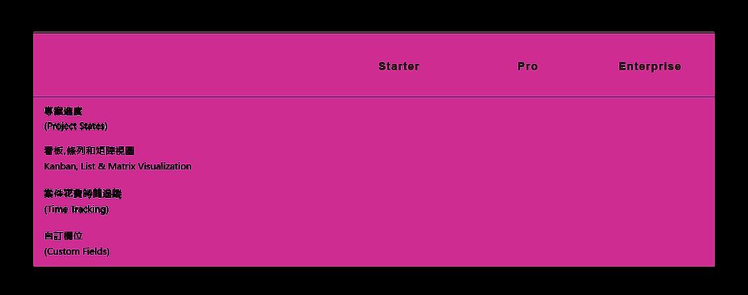 Devops Tec. - Kissflow 版本比較-web-02.png