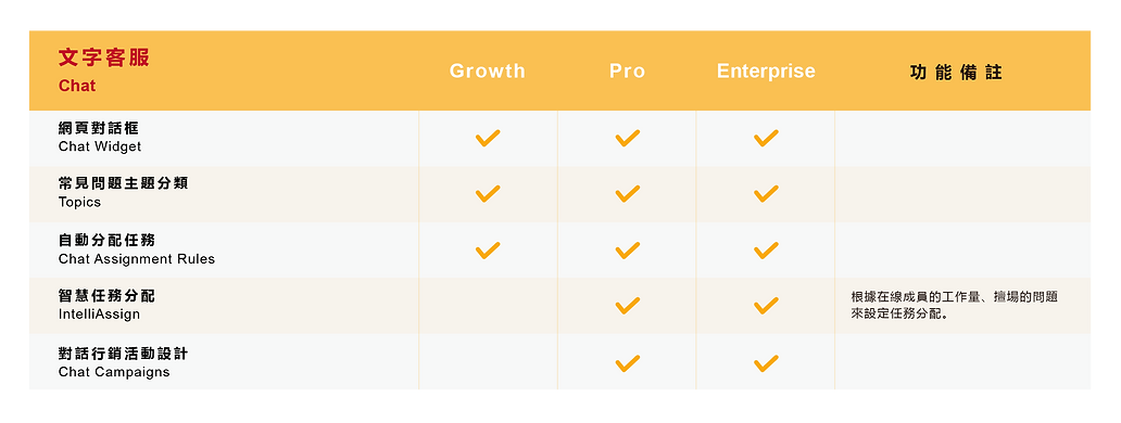 Freshworks CRM compare-web-10.png