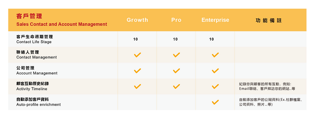 Freshworks CRM compare-web-01.png
