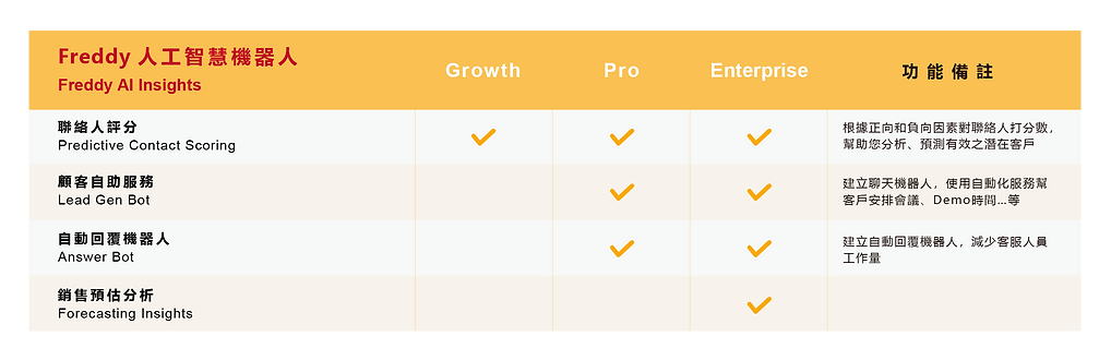 Freshworks CRM compare-web-12.png