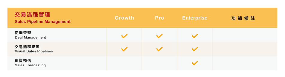 Freshworks CRM compare-web-03.png