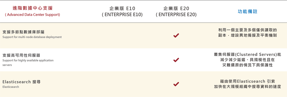 mattermost 比較表-07.png