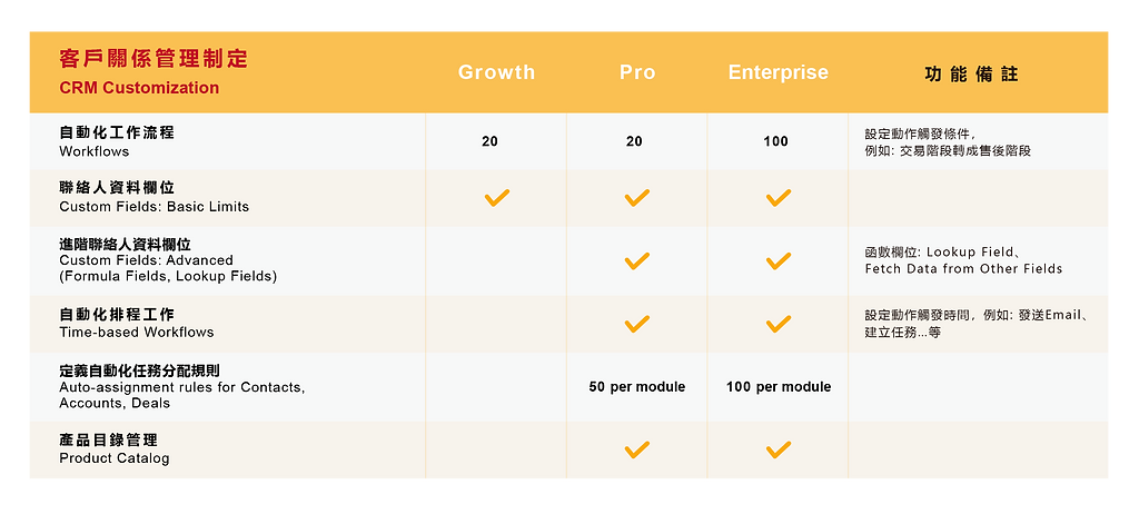 Freshworks CRM compare-web-02.png