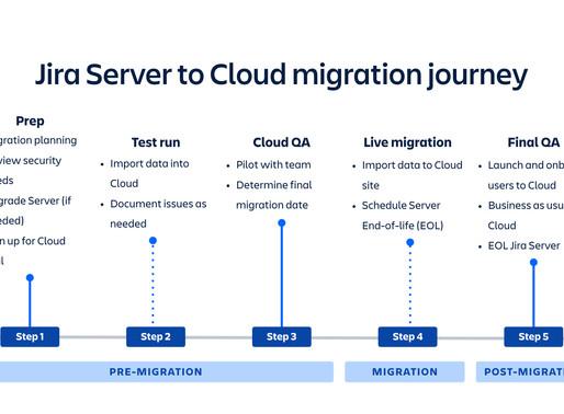 Server to Cloud 移轉秘訣大公開