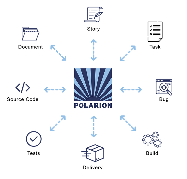 polarion-01.png