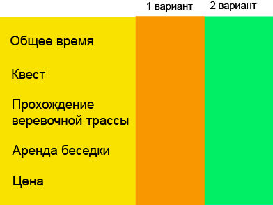 таблица квест1.jpg