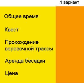 таблица квест2.jpg