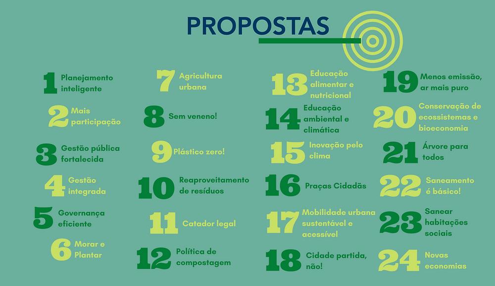 Resumo das propostas do Manifesto (Fonte: Site Oficial Manifesto)