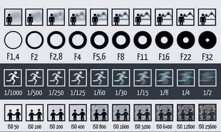 photo-cheat-sheet