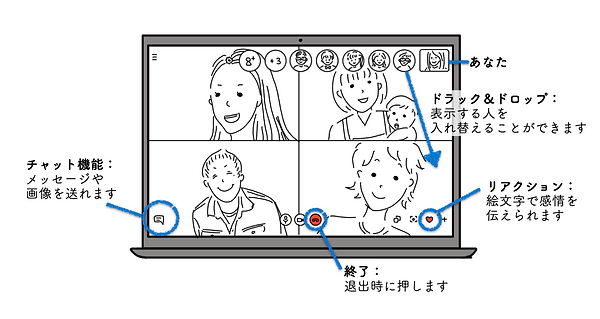 Skype meet now_explanation.001.png