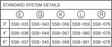 Polydome Skylight detail table