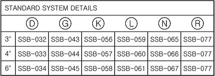 Hip Ridge details table