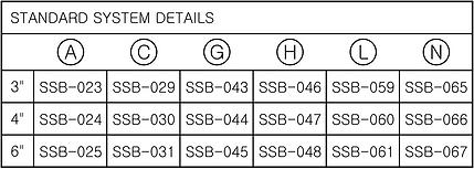 Custom Ridge Skylight details table