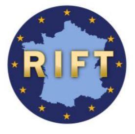 RIFT Application Survey