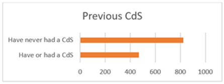 CdS.png