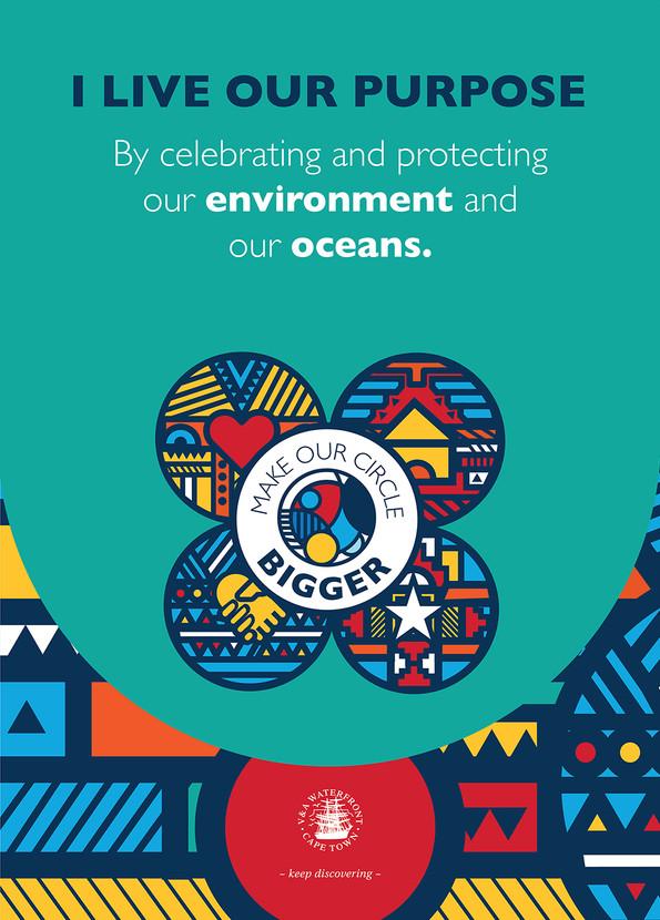 V&A Environmental Poster