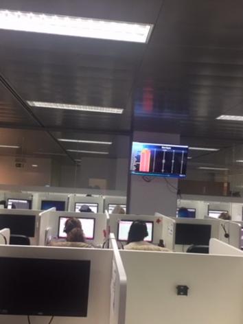 Antes - Call Center