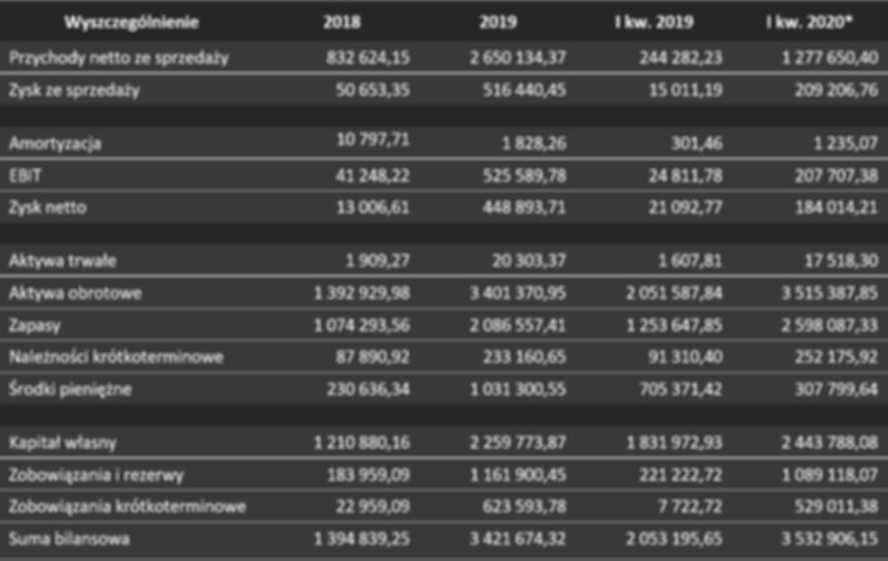 SIM_wyniki_2020-06-04BLACK.png