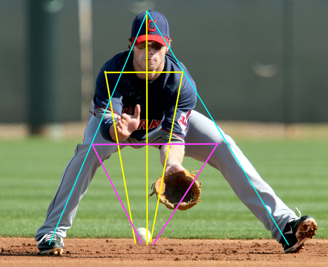 Josh Donaldson fielding position