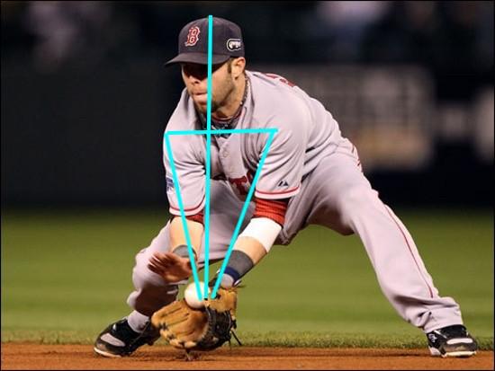 Dustin Pedroia fielding position