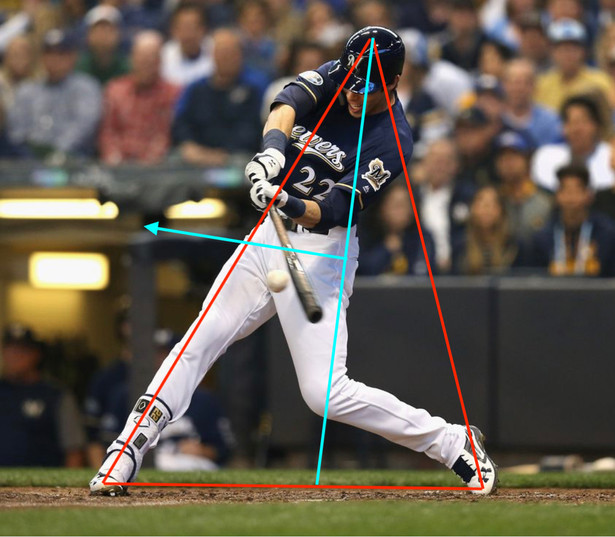 Yelich Balance Triangle.JPEG