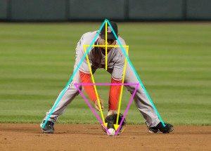 Alex Cora fielding position
