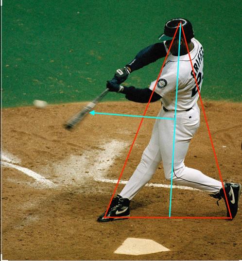 Griffey balance triangles