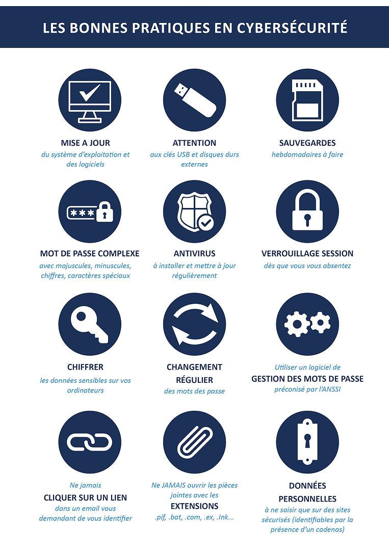 Infographie,_les_bonnes_pratiques_en_cyb