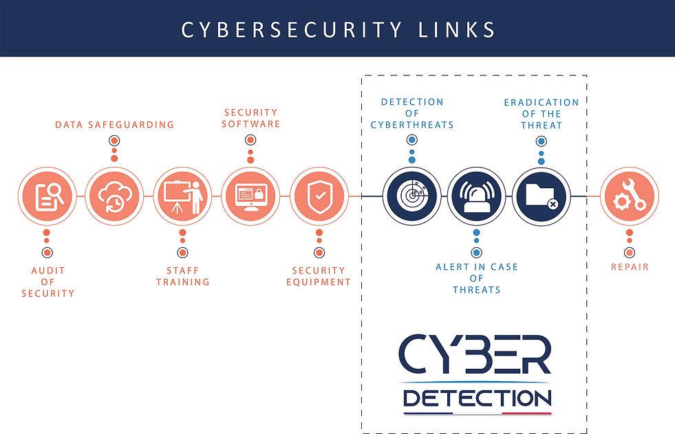 Maillons de la cybersécurité (uk)-(bd).j