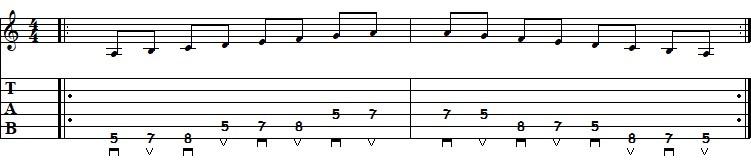 modos gregos na guitarra