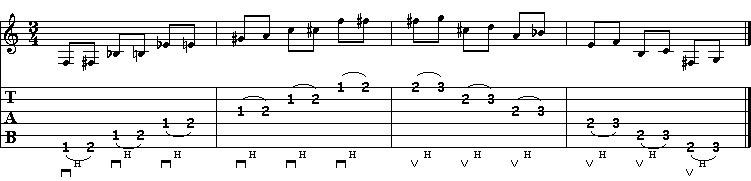 Dicas de Estudo na guitarra - tecnica de ligaduras - hammer-on Pull-off
